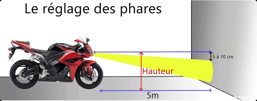 réglage des phares d'une moto pour optimiser l'éclairage de la route